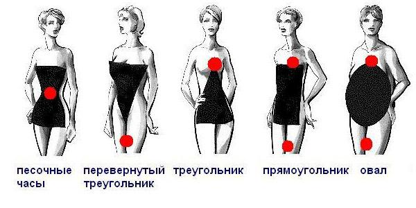 Как сделать плечи шире а бедра узкие